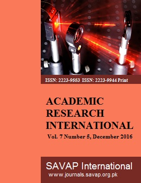 International Research Journal Of Natural And Applied Sciences Impact Factor